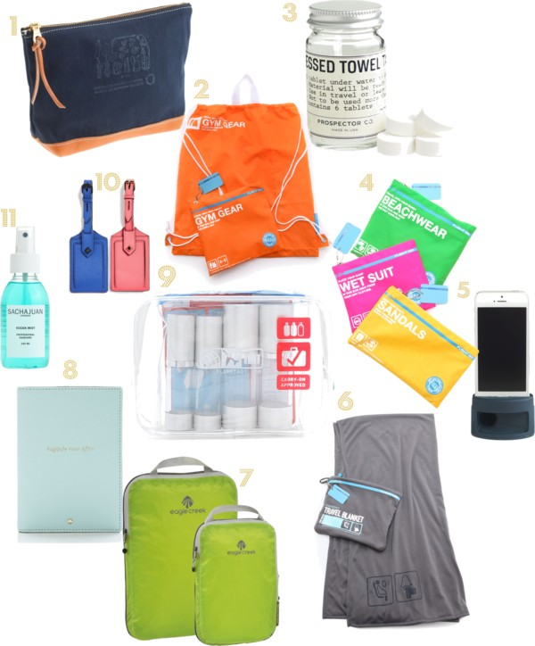 Holiday Gift Guide for the Couple