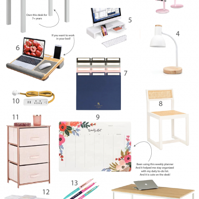 15 Useful Work From Home Essentials