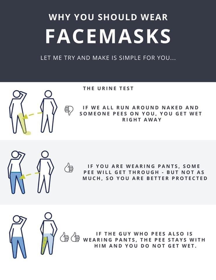 Importance Of Wearing A Face Mask - Urine Test.
