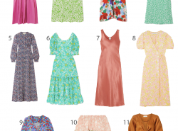 Net-A-Porter Sale | Designer Dresses Under $200