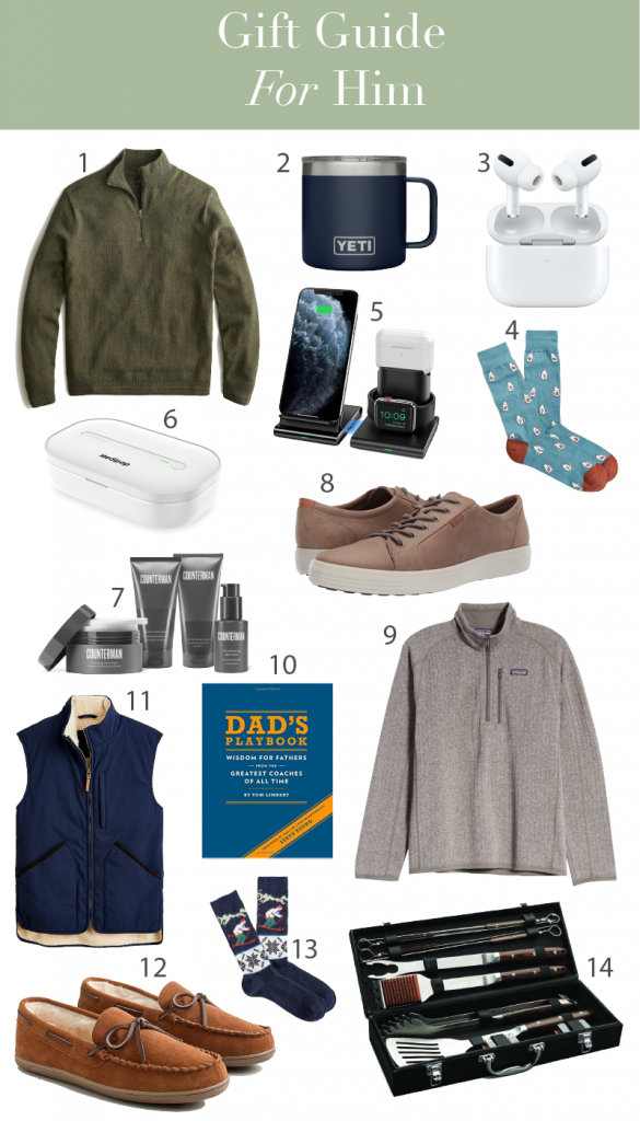 Gift Guide For Him - Gift Guide For Men